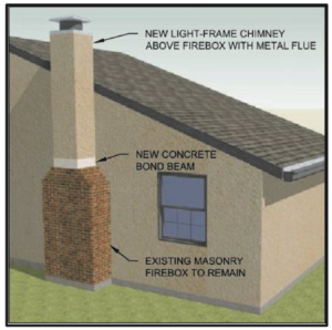 Falling Chimney - Fix No 2
