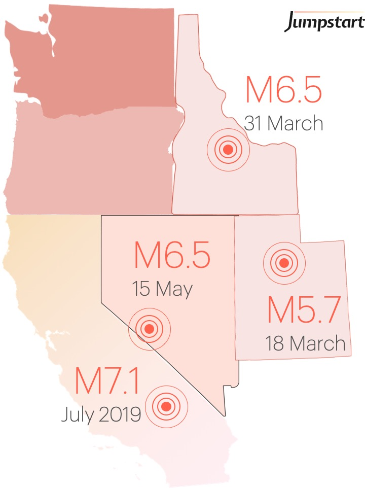 Map of four large earthquakes in the past year